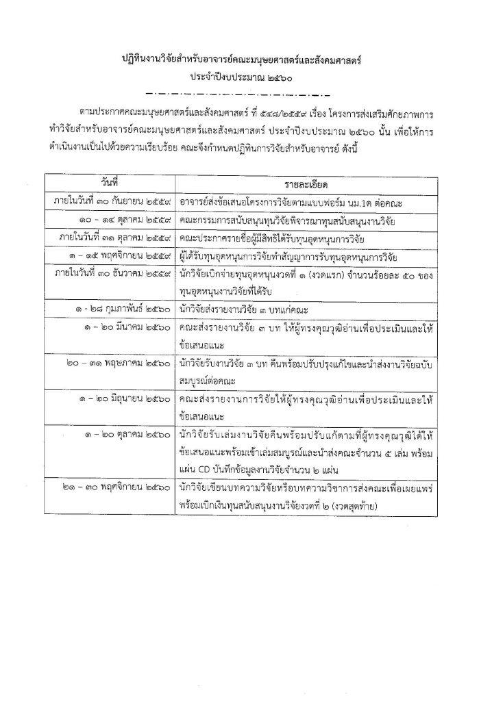 ประกาศคณะ โครงการส่งเสริมศักยภาพทำวิจัย อ_Page_3