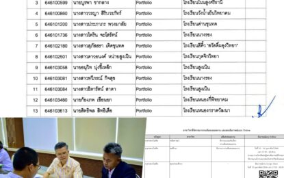 ประกาศรายชื่อผู้มีสิทธิ์สอบสัมภาษณ์ รอบ Portfolio ระดับปริญญาตรี 4 ปี หลักสูตรครุศาสตรบัณฑิต สาขาวิชาพุทธศาสนศึกษา ประจำปีการศึกษา 2564 วันที่ 10 กุมภาพันธ์ 2564 (ออนไลน์)
